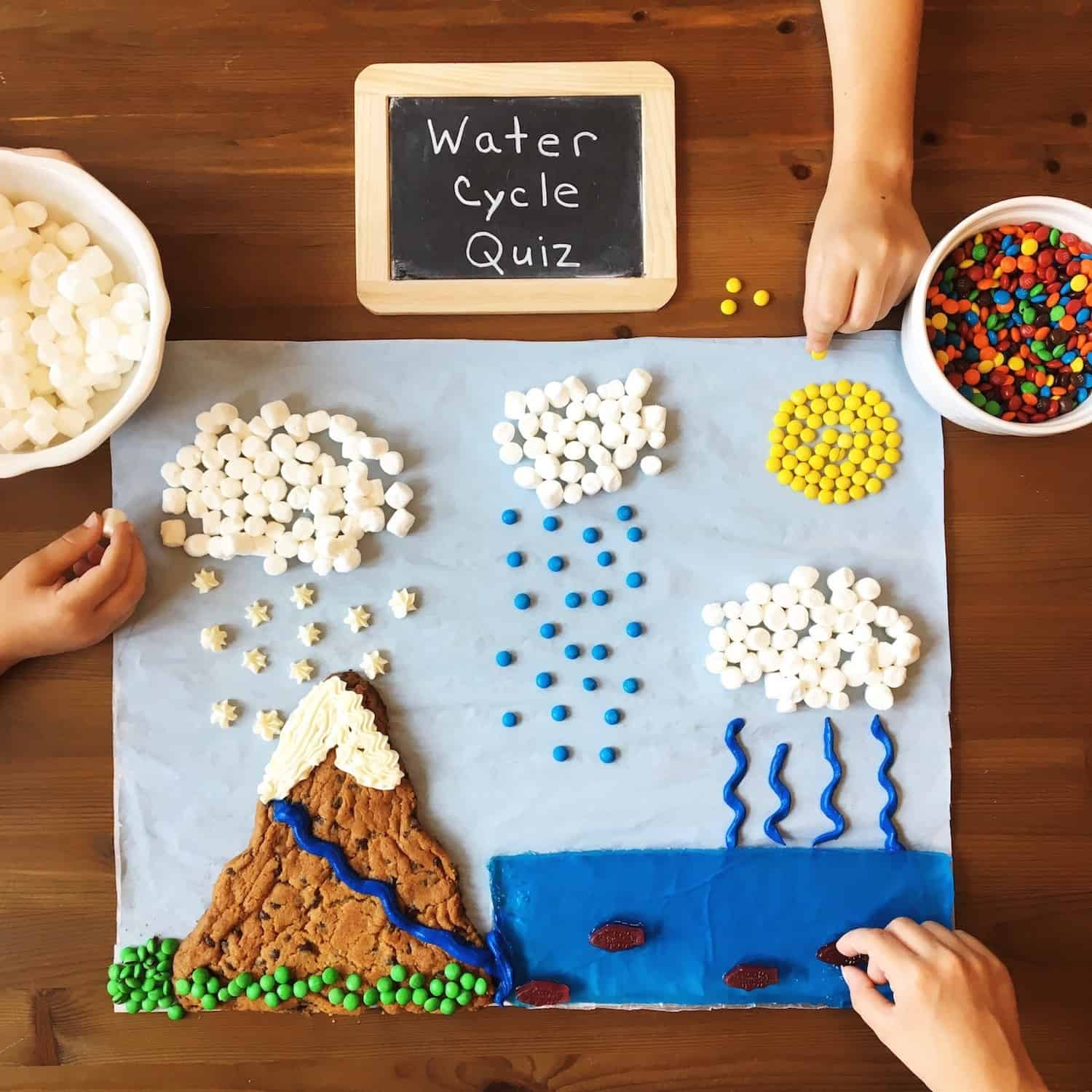 The Water Cycle  Hands-on Learning Activities