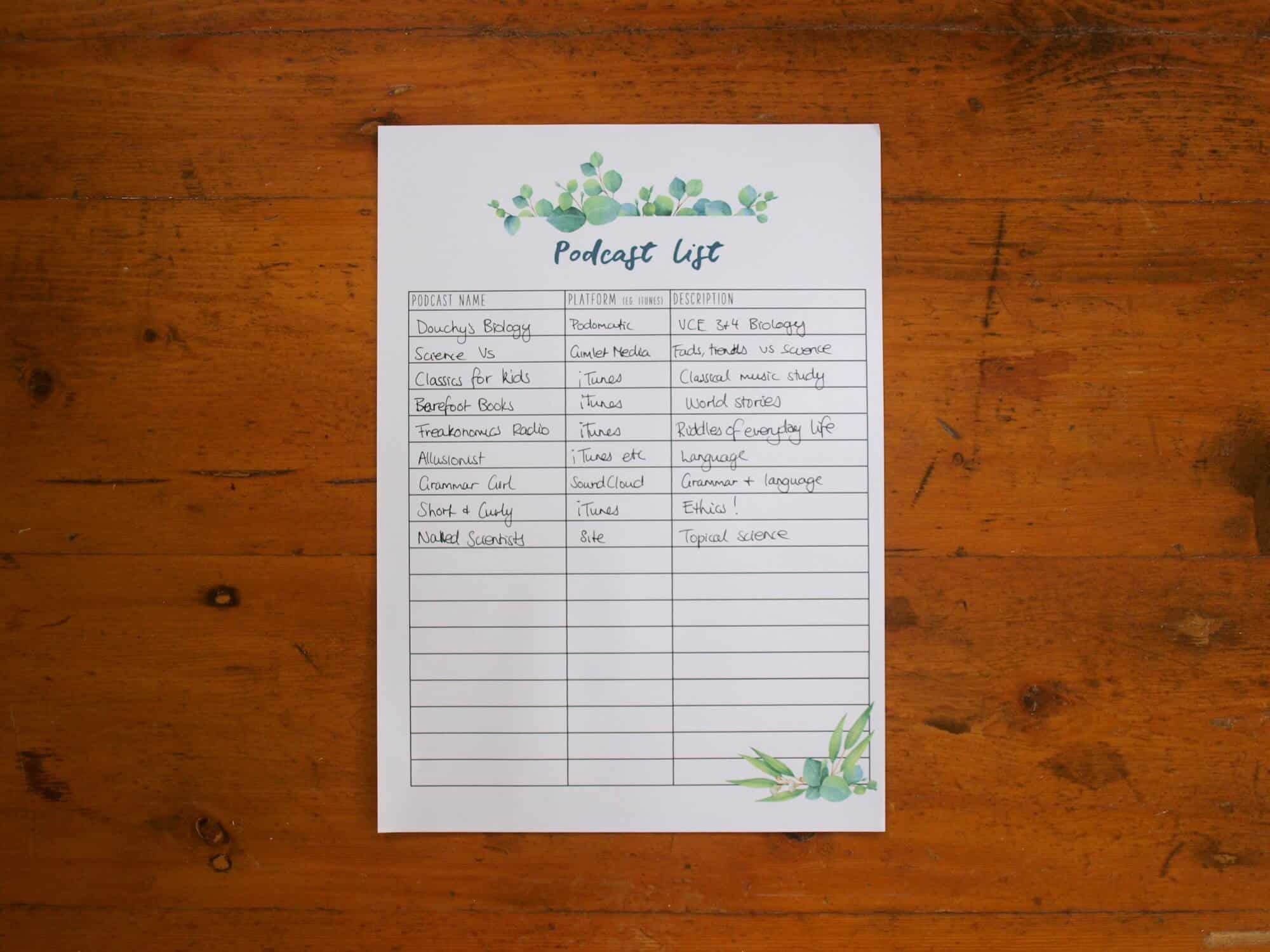 Homeschool Basics Archives - The Mulberry Journal